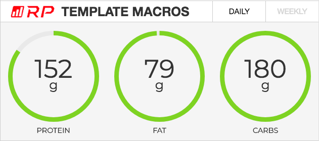 your rp diet template and calculated them into daily weekly macros as you add more food you will see how close you are getting to your needed macros
