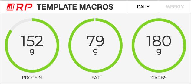Diet Template Macro Calculator Trifecta Nutrition